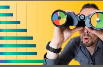 Что такое рекламный пиксель в Яндекс Дзен