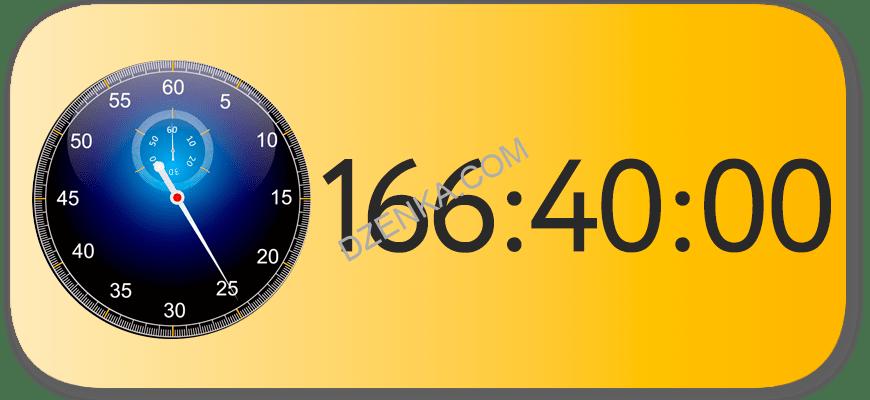 Как быстро набрать 10000 минут в Яндекс.Дзен